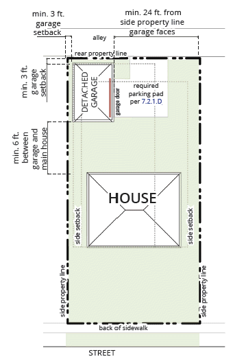 Ally Rear Garage House Plans Html on